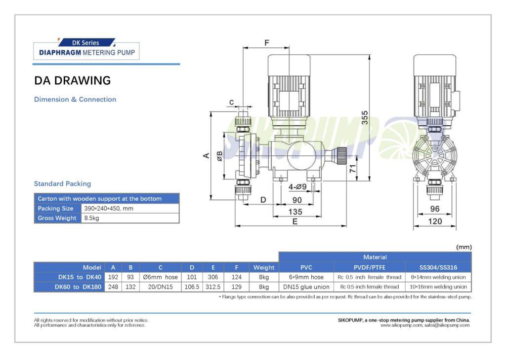 DK metering pump size