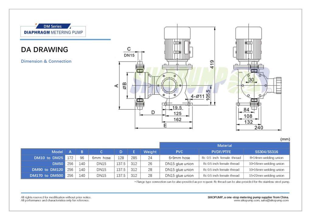 DM mechanical diaphragm metering pump size