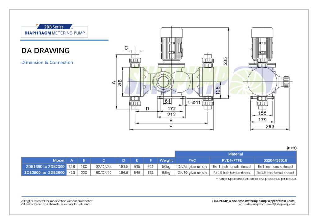 2DB metering pump size