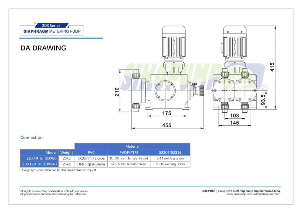 2DX metering pump size