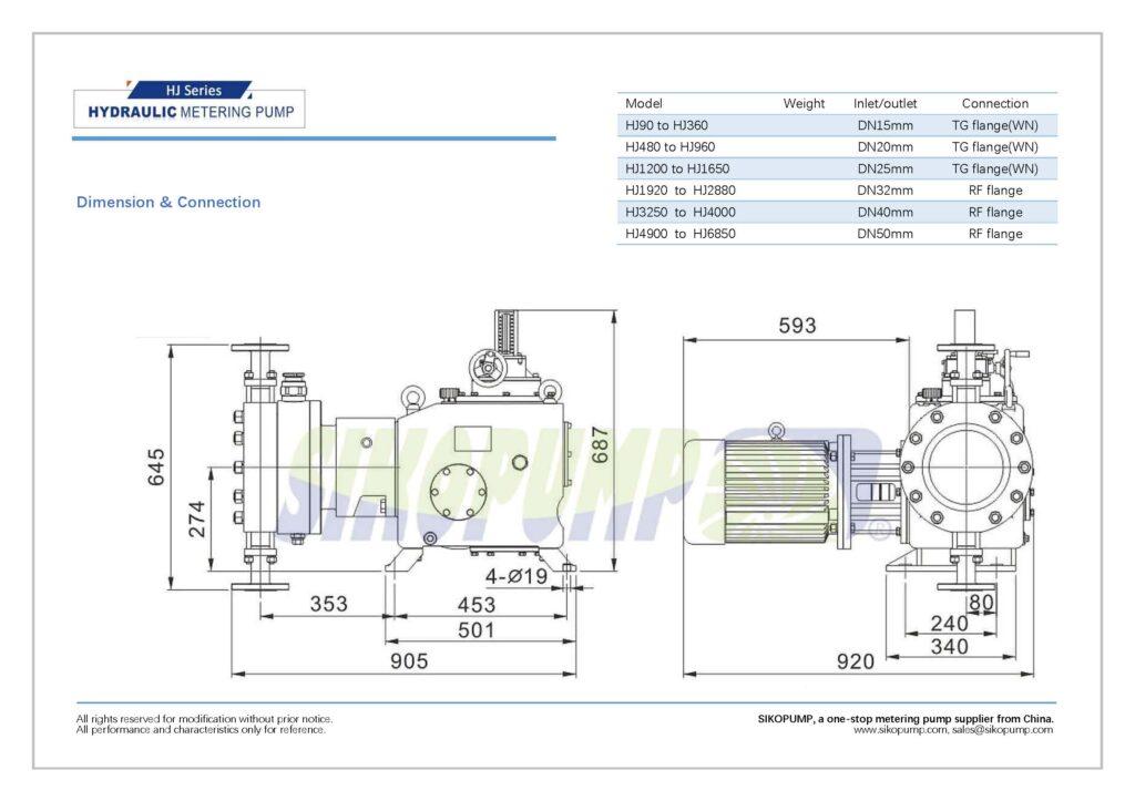 HJ hydraulic diaprhagm metering pump size drawing
