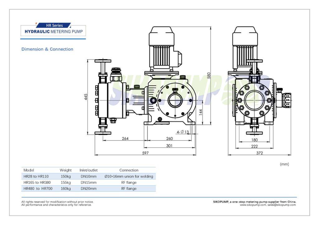 HR hydraulic dosing pump size drawing