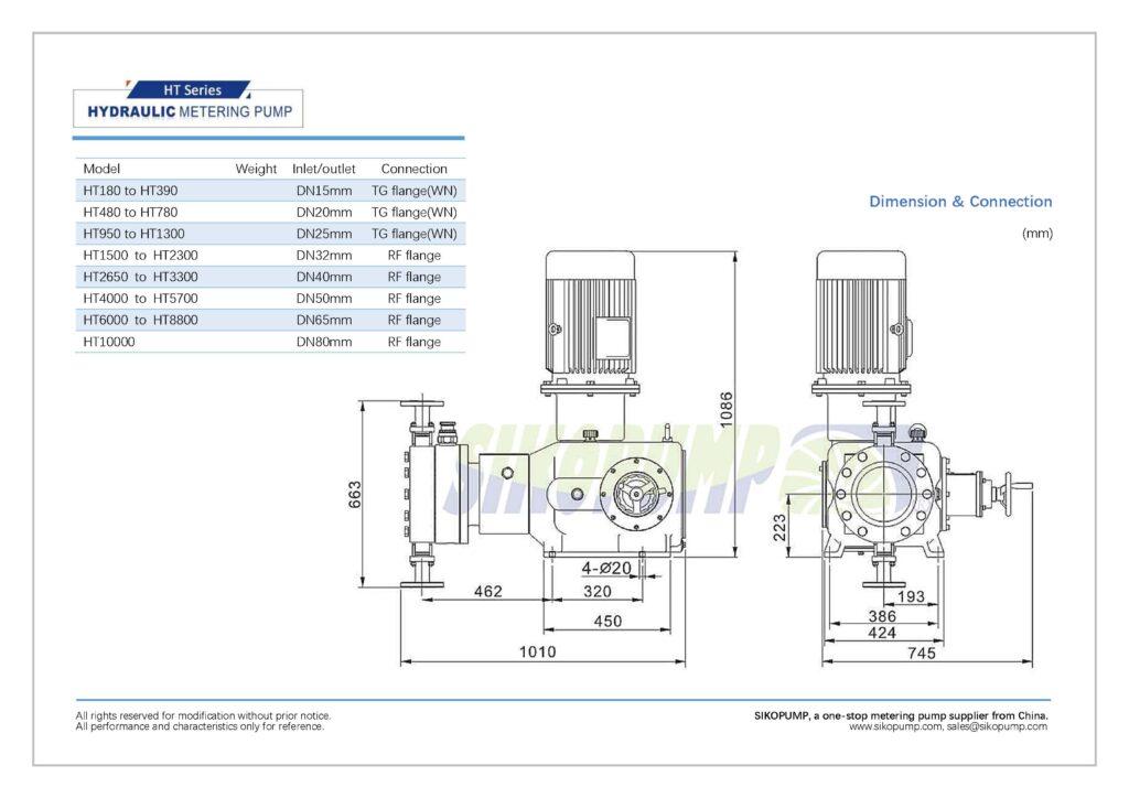 HT hydraulic diaphragm metering pump size