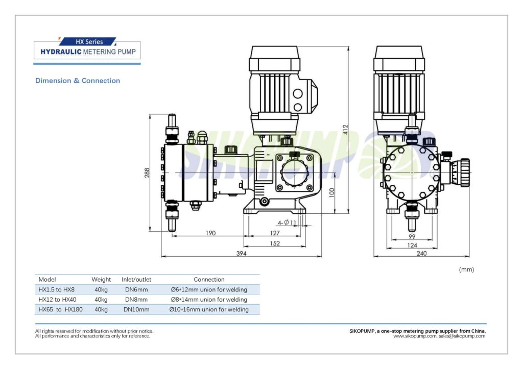 HX hydraulic metering pump size