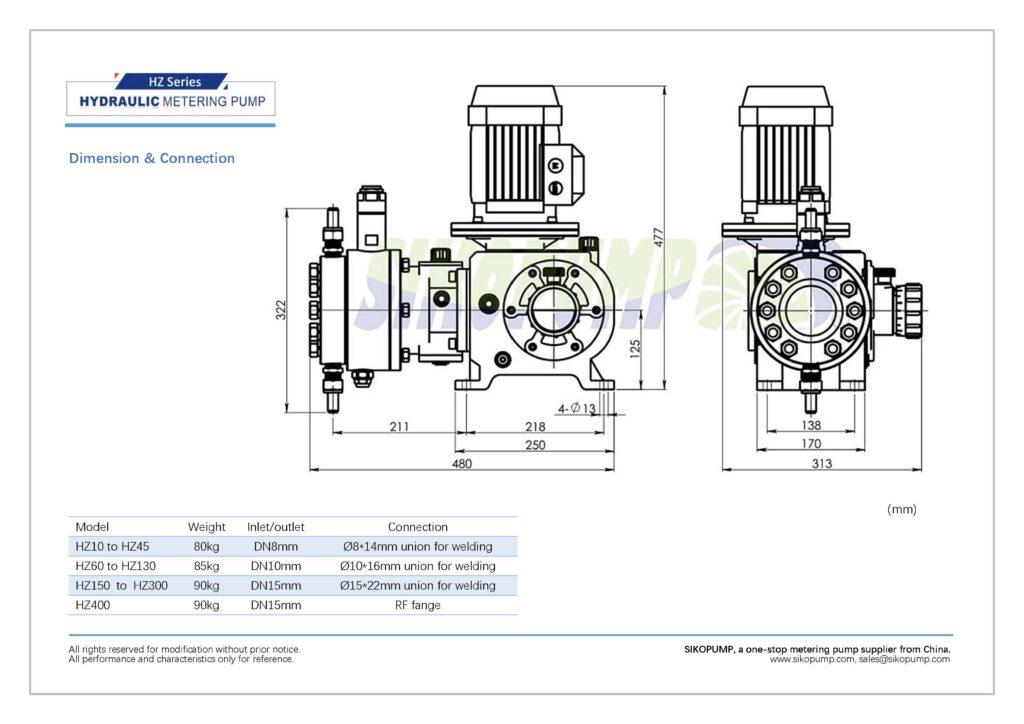 HZ hydraulic metering pump size drawing