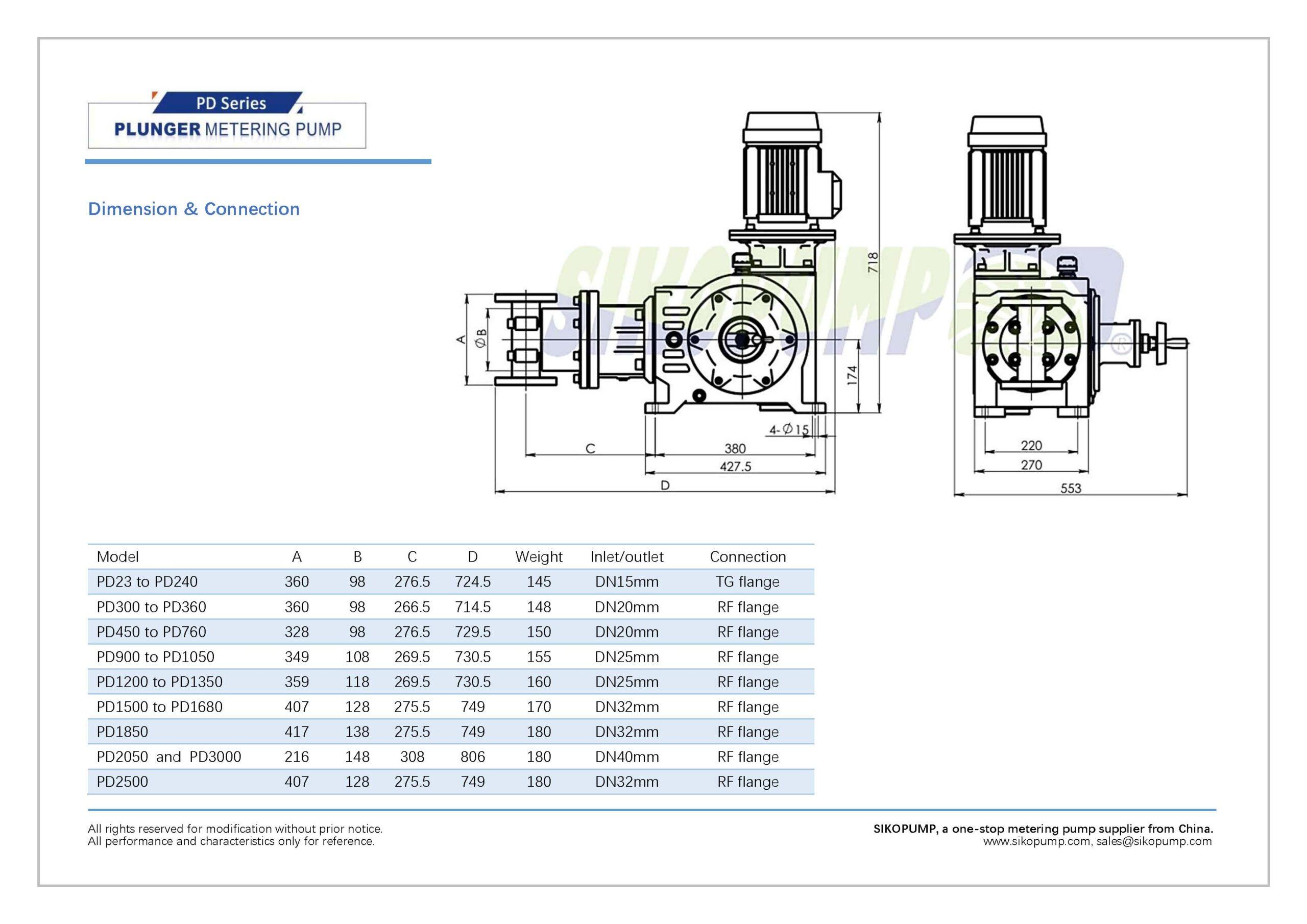 PD plunger dosing pump size