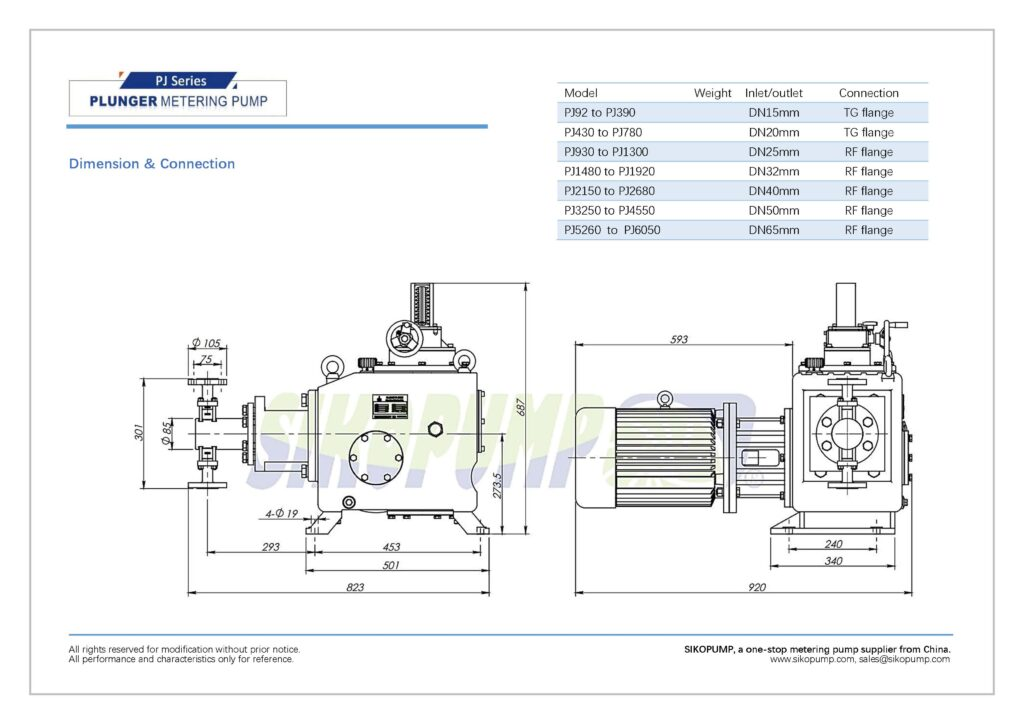 PJ piston metering pump size