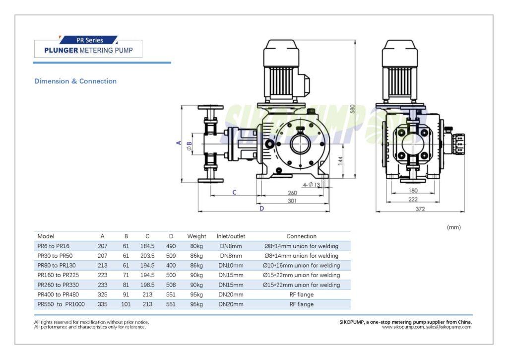 PR piston dosing pump size