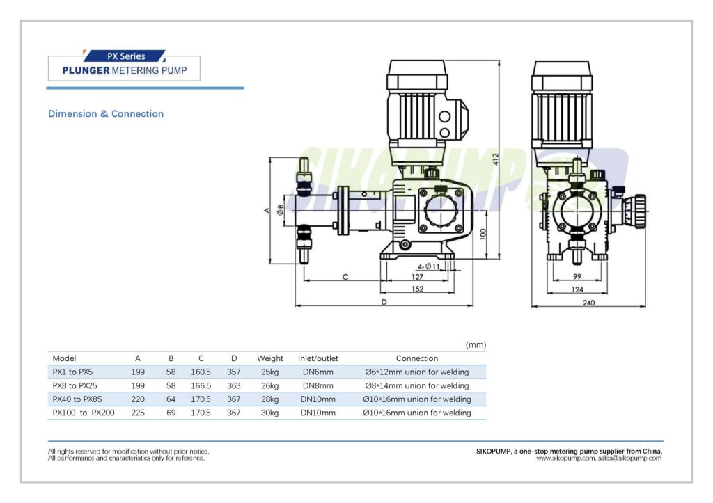PX plunger metering pump size