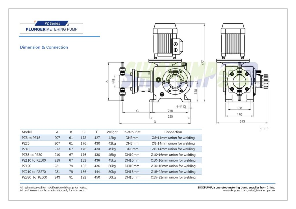 PZ piston metering pump size
